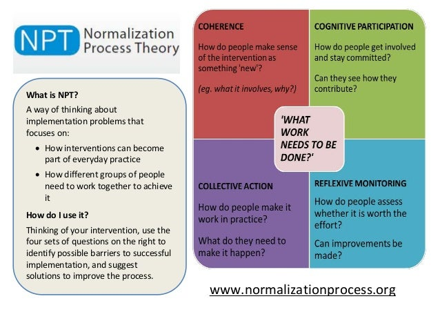 What is NPT?  A way of thinking about  implementation problems that  focuses on:   How interventions can become  part of ...