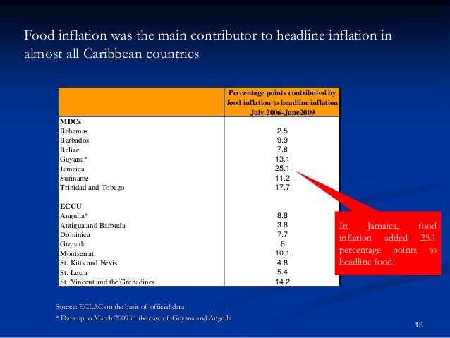 13 Source: ECLAC on the basis of official data * Data up to March 2009 in the case of Guyana and Anguila Food inflation wa...