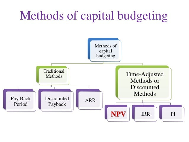 capital budgeting techniques Capital budgeting capital budgeting (or investment appraisal) is the process of determining the viability to long-term investments on purchase or replacement of property plant and equipment, new product line or other projects.