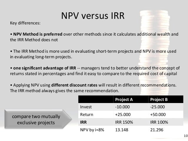 comparison between npv and irr What is the difference between present value (pv) and net present value (npv ) present value is the result of discounting future amounts to the present.