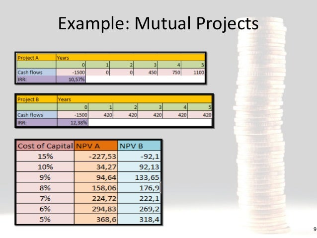 npv project management Net present value (npv) is a financial tool that can help determine whether to  proceed with a software asset management (sam) plan, or any.