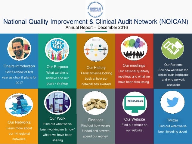 National Quality Improvement & Clinical Audit Network (NQICAN) Annual Report – December 2016 Chairs introduction Carl's re...