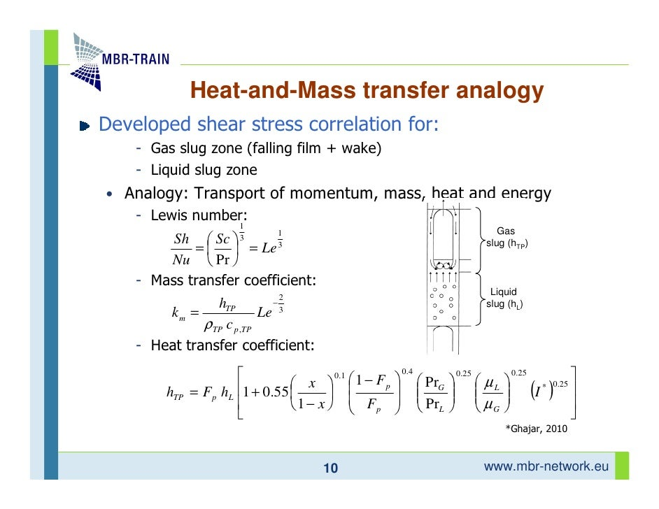 determination and correlation of heat transfer Polymeric materials iag wednesday 12 march 2008  • good correlation with heat transfer coefficient values obtained from  determination of.