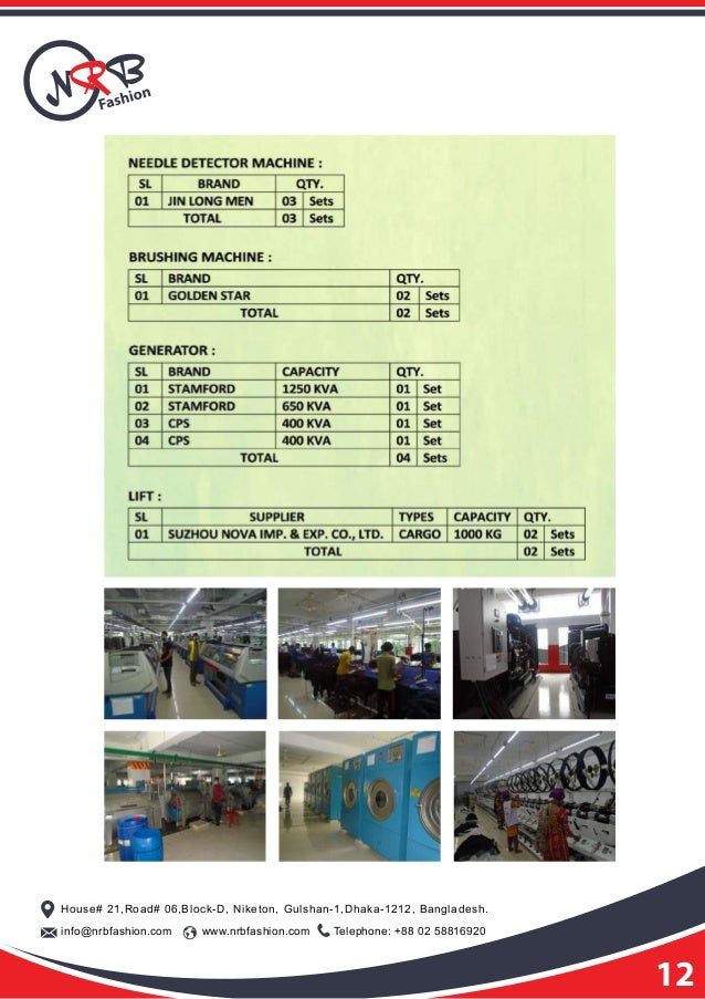 Sweater factory profile