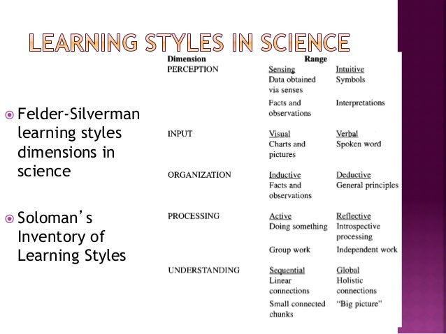 the implications of learning styles and Using an online learning approach that includes videos, reading, audio, exercises, social forums, and the like is a great way to hit on multiple learning styles.