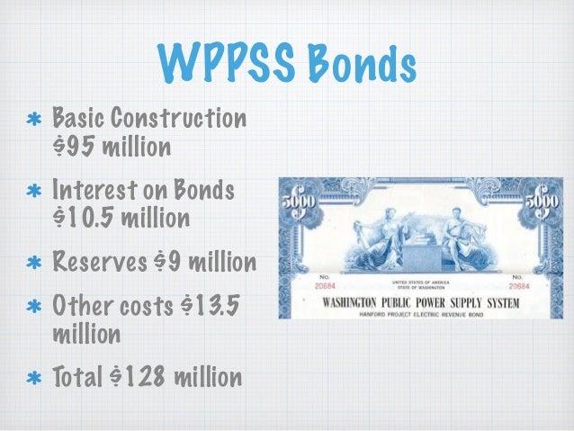 WPPSS Bonds Basic Construction $95 million Interest on Bonds $10.5 million Reserves $9 million Other costs $13.5 million T...