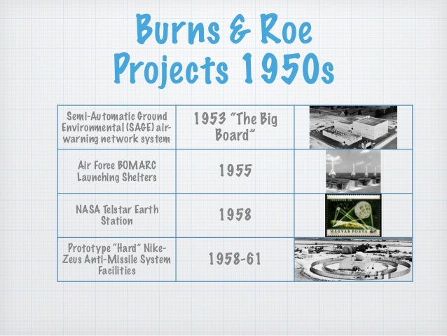 """Burns & Roe Projects 1950s Semi-Automatic Ground Environmental (SAGE) air- warning network system 1953 """"The Big Board"""" Air..."""