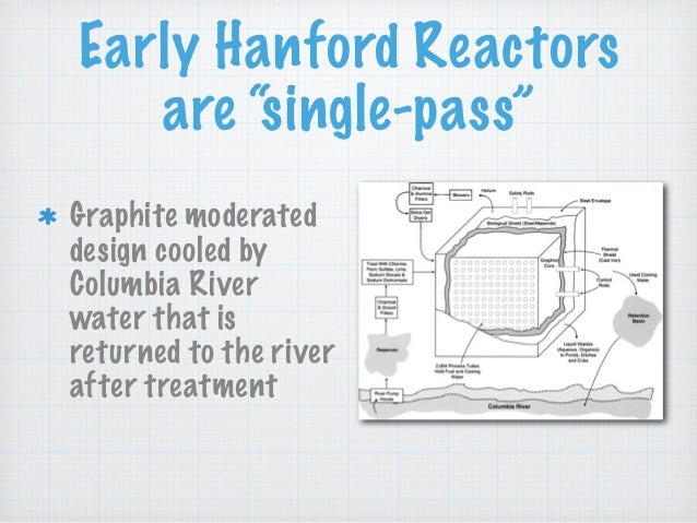"""Early Hanford Reactors are """"single-pass"""" Graphite moderated design cooled by Columbia River water that is returned to the ..."""