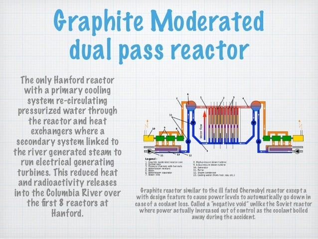 Graphite Moderated dual pass reactor The only Hanford reactor with a primary cooling system re-circulating pressurized wat...