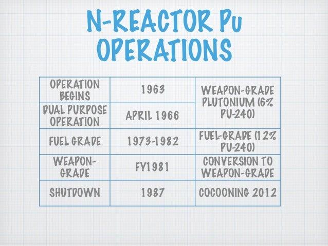 N-REACTOR Pu OPERATIONS OPERATION BEGINS 1963 WEAPON-GRADE PLUTONIUM (6% PU-240)DUAL PURPOSE OPERATION APRIL 1966 FUEL GRA...