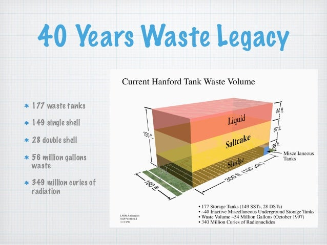 40 Years Waste Legacy 177 waste tanks 149 single shell 28 double shell 56 million gallons waste 349 million curies of radi...