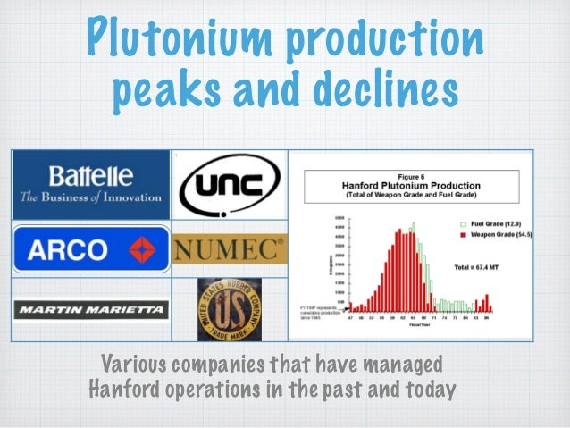 Plutonium production peaks and declines Various companies that have managed Hanford operations in the past and today