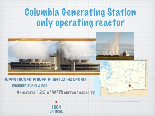 Columbia Generating Station only operating reactor WPPS OWNED POWER PLANT AT HANFORD ENGINEER BURNS & ROE 1984 CRITICAL Ge...