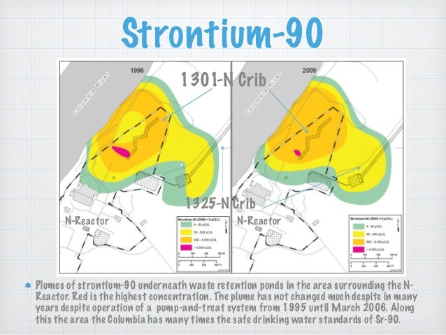 Strontium-90 Plumes of strontium-90 underneath waste retention ponds in the area surrounding the N- Reactor. Red is the hi...