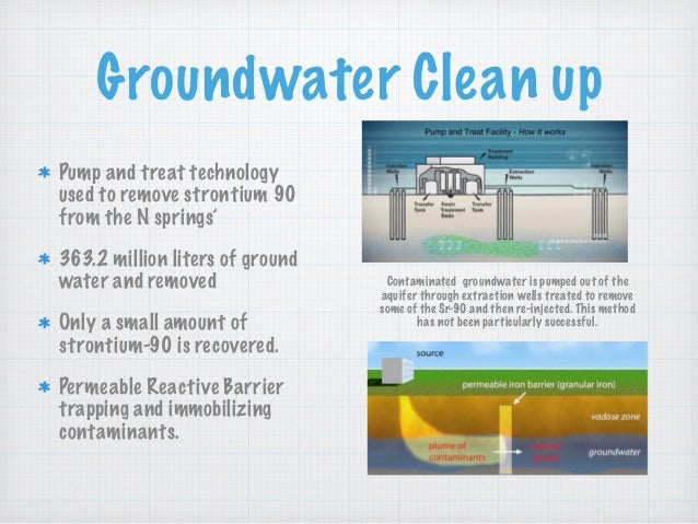 Groundwater Clean up Pump and treat technology used to remove strontium 90 from the N springs' 363.2 million liters of gro...