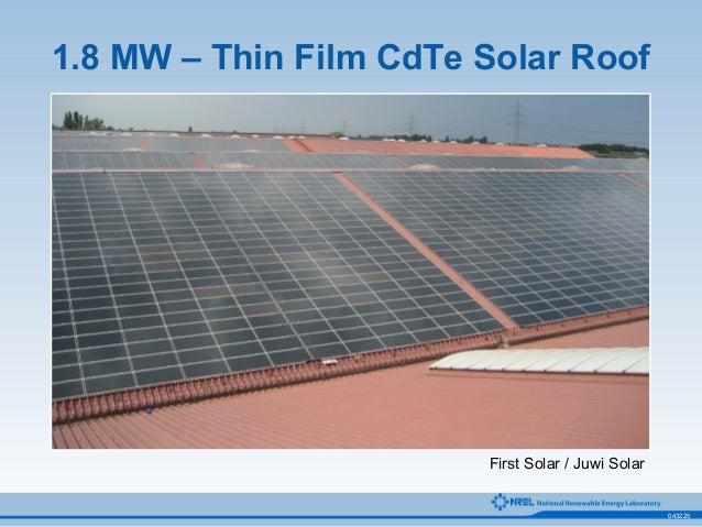 Nrel Solar Technology Overview