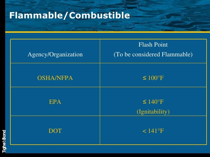 Flammable Combustible Storage Impacts Of The Energy