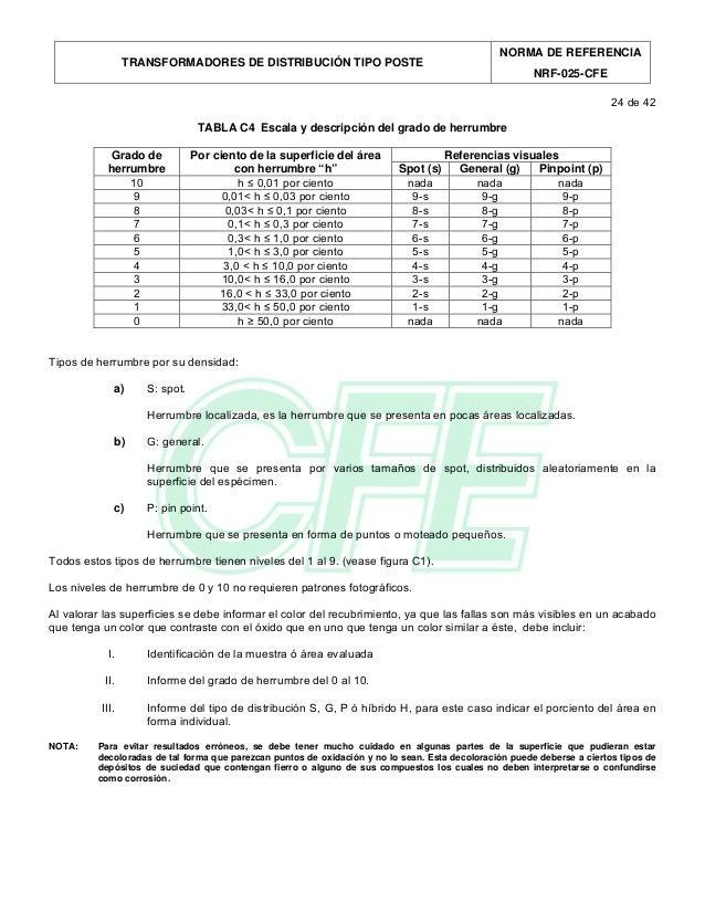 Trasformadores de Distribucion tipo Poste Norma de Referencia