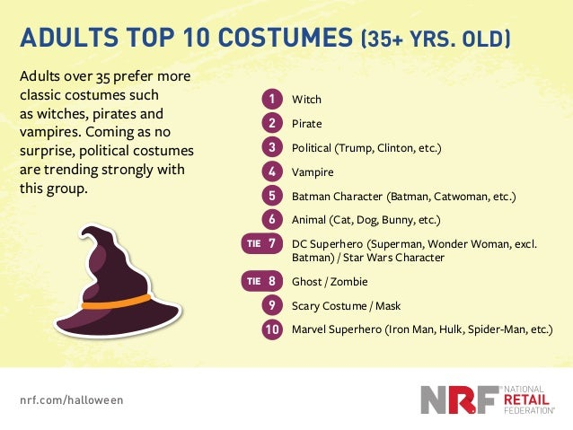 nrf.com/halloween TIE TIE 1 2 3 4 5 6 7 8 9 10 Witch Pirate Political (Trump, Clinton, etc.) Vampire Batman Character (Bat...