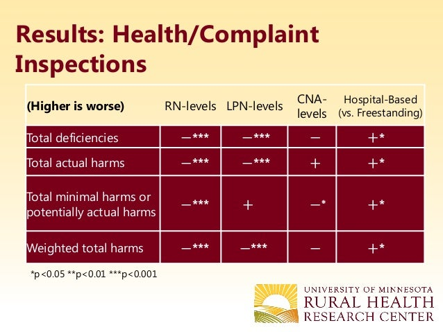 lvn vs rn At first glance, there may seem to be little difference between registered nurses, or rns, and licensed practical nurses, or lpns both administer medications, change dressings or insert catheters.