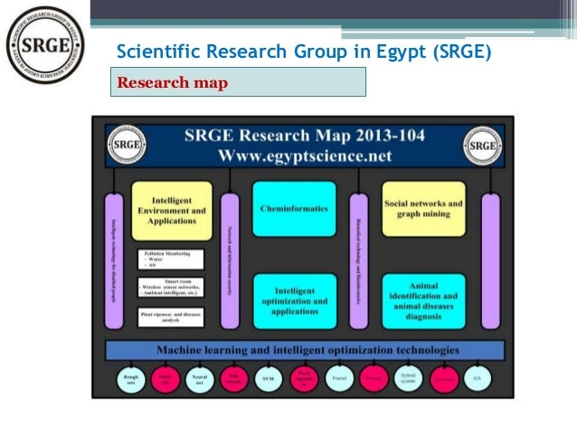 research papers science technology