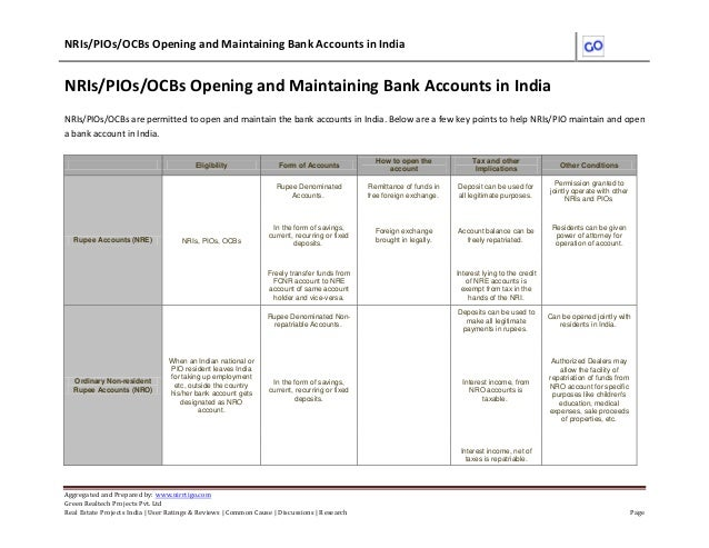 NRIs/PIOs/OCBs Opening and Maintaining Bank Accounts in India Aggregated and Prepared by: www.nirrtigo.com Green Realtech ...