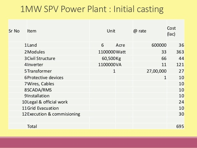 Financial analysis of 1 MW Solar PV plant