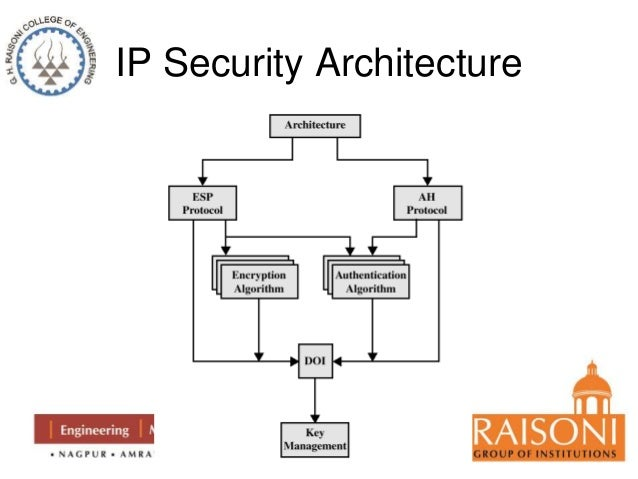 security issues with ip multimedia subsystem A secure architecture for nomadic user in ims network:  the ip multimedia subsystem  it is thus faced to not only the ip-networks security issues,.