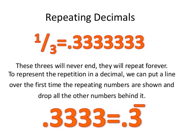 how to add repeating decimals
