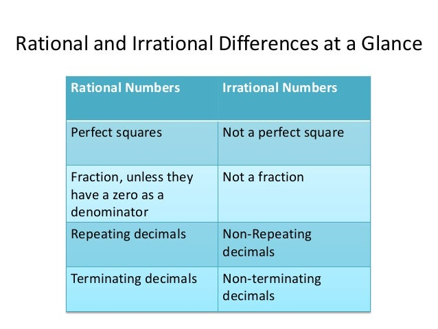 NS1: Rational and Irrational numbers