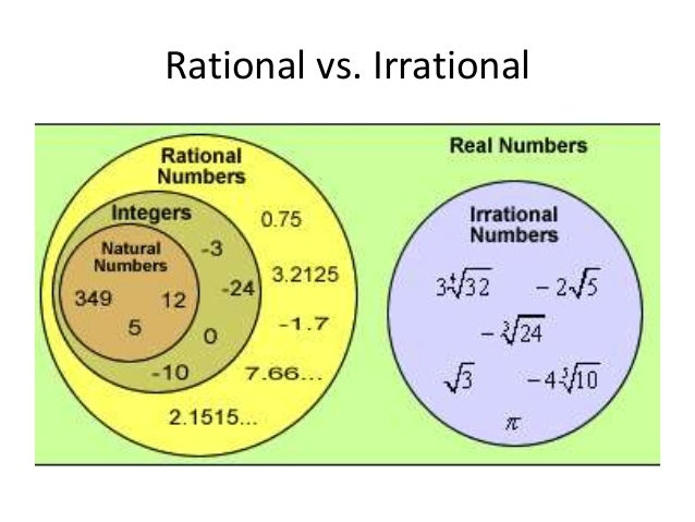 Natural Vs Real Numbers