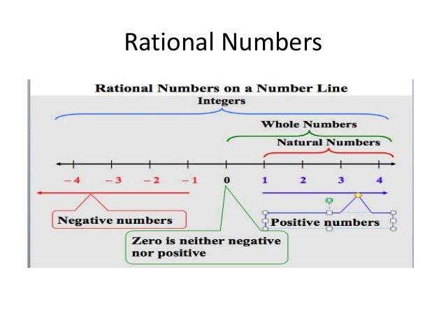 Ratio into Percentage