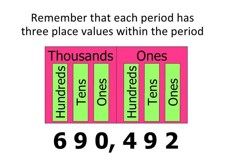 write eleven thousand eleven hundred eleven