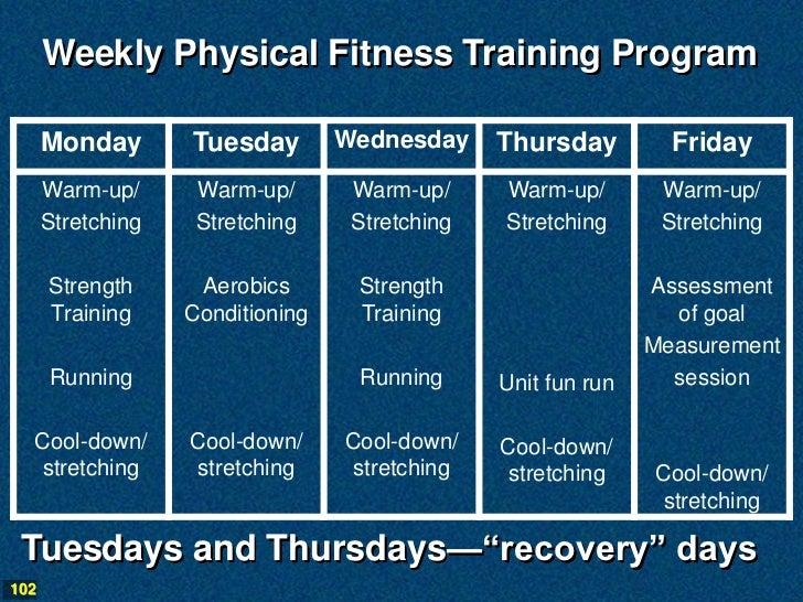 Weekly Physical Fitness Training Program      Monday       Tuesday        Wednesday     Thursday         Friday      Warm-...