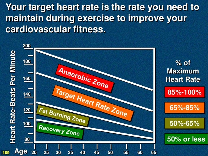 Your target heart rate is the rate you need to maintain during exercise to improve your cardiovascular fitness.           ...