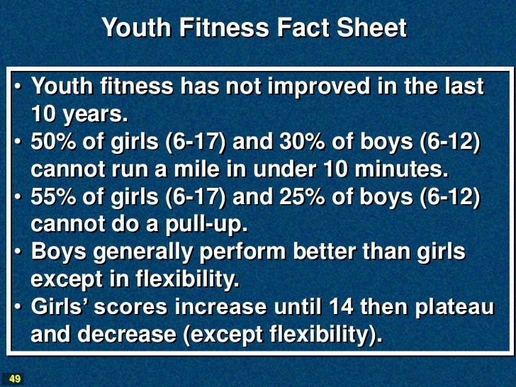 Youth Fitness Fact Sheet• Youth fitness has not improved in the last  10 years.• 50% of girls (6-17) and 30% of boys (6-12...