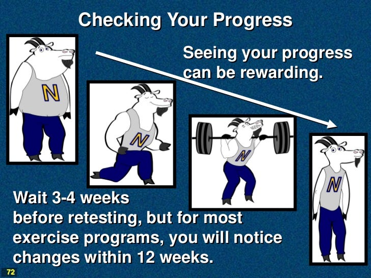 Checking Your Progress                      Seeing your progress                      can be rewarding. Wait 3-4 weeks bef...