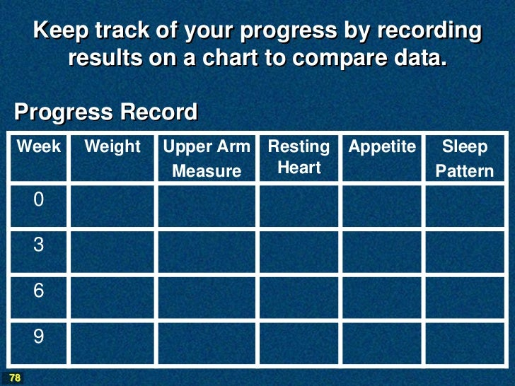 Keep track of your progress by recording       results on a chart to compare data.Progress Record Week    Weight   Upper A...