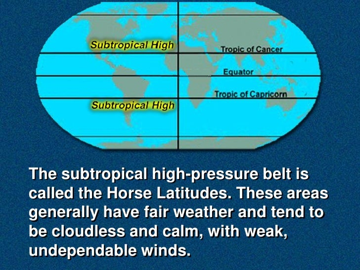 Ns Wind And Weather