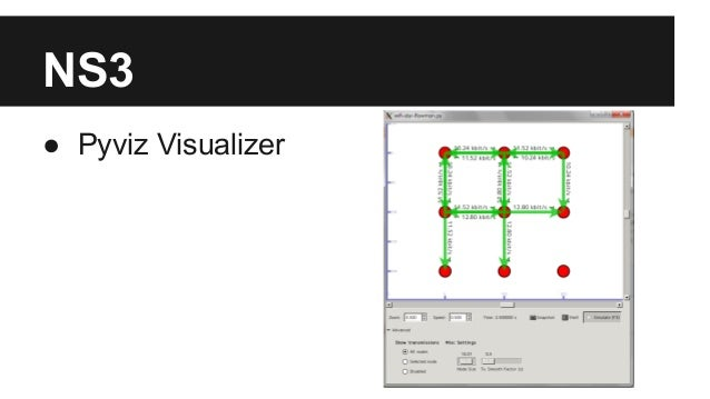 NS3 ● Pyviz Visualizer