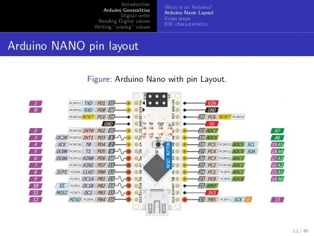 Nsac l1-introduction pwm