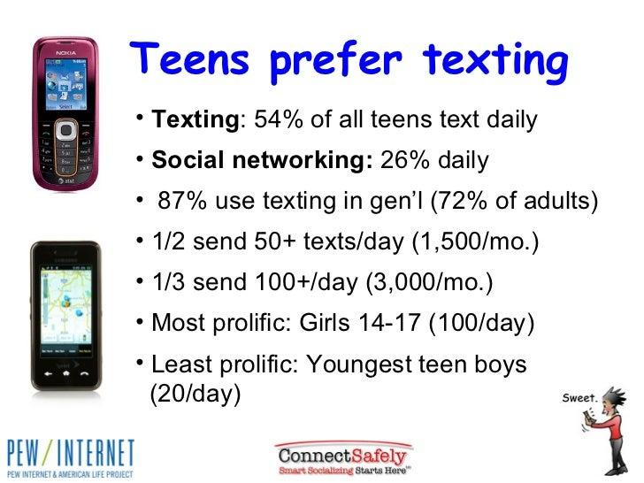 Teens prefer texting <ul><li>Texting : 54% of all teens text daily  </li></ul><ul><li>Social networking:  26% daily </li><...