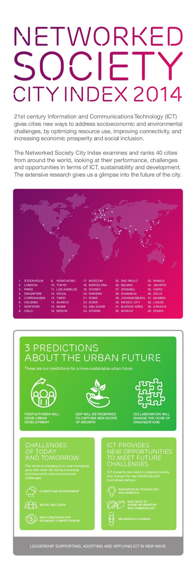 NETWORKED  SOCIETY  CITY INDEX 2014  21st century Information and Communications Technology (ICT)  gives cities new ways t...