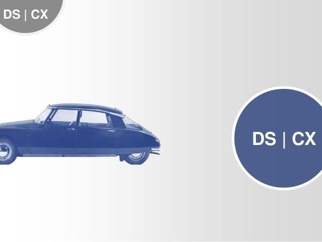 DS | CX  DS | CX