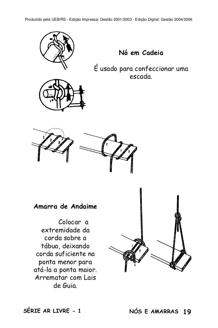 Produzido pela UEB/RS - Edição Impressa: Gestão 2001/2003 - Edição Digital: Gestão 2004/2006                              ...