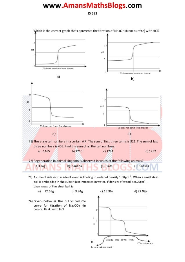 www.AmansMathsBlogs.com JS 521 Which is the correct graph that represents the titration of NH4OH (from burette) with HCl? ...