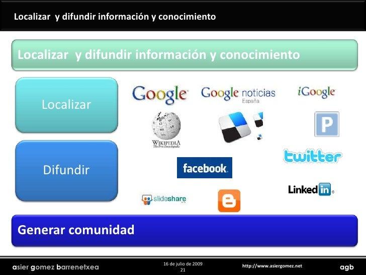 Productividad personal<br />Ejemplo de utilización de servicios de Google<br />