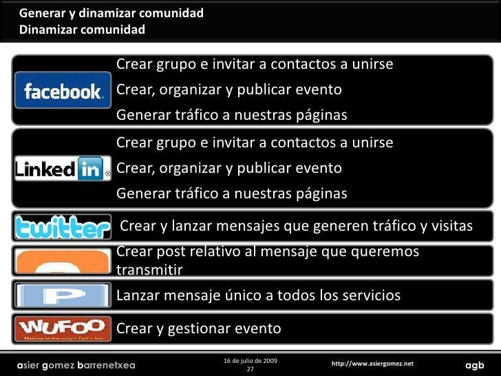 Exprésate: configura tu perfil de Facebook