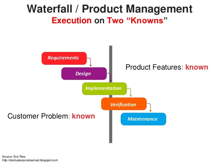 Waterfall product management execution for Waterfall management