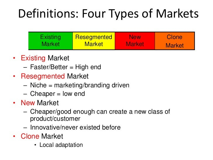 the 4 types of market structure essay The characteristics of a market, its principles and structure which affect the nature of competition and pricing are known as market market structures essay.